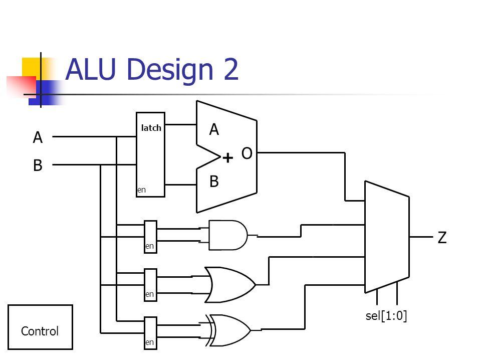 ALU Design 2 A latch A O + B B en Z en en sel[1:0] Control en